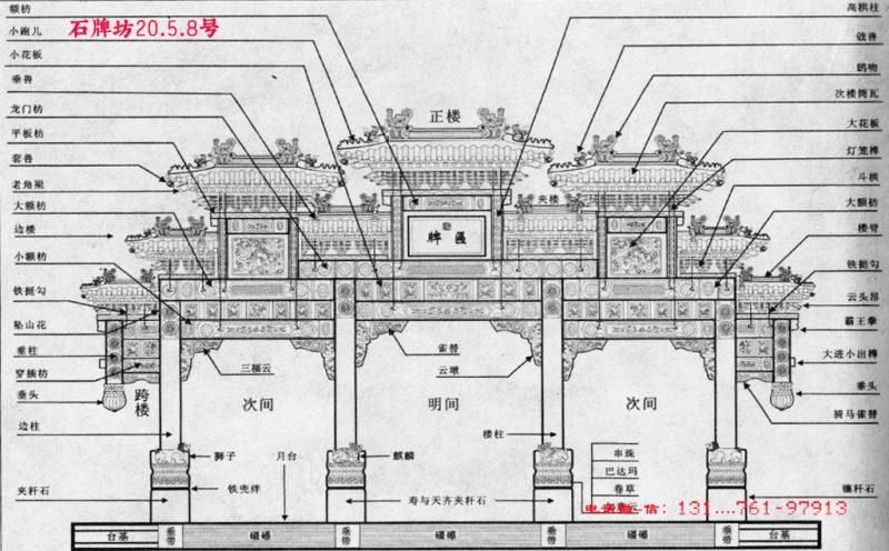 石牌楼结构图