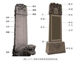 墓碑功德碑龟驼碑形制重构和的图片大全
