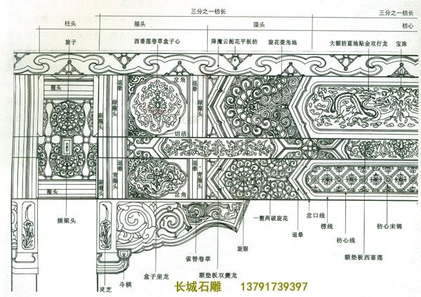 在北京十三陵的石雕牌坊雕刻中,它采用的统一的石材,完全和木雕的旋子彩画布局一样,更显得旋子彩画雕刻浑厚大气.所以旋子彩画在石雕牌楼雕刻中占有一定的地位,就在今天的寺院石雕作品中已让有他的身影.